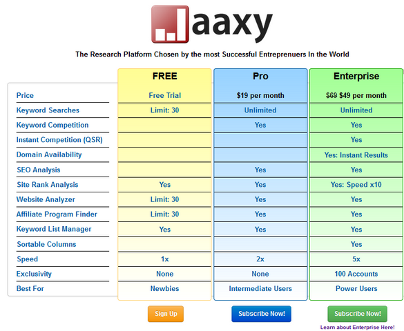 Jaaxy Options
