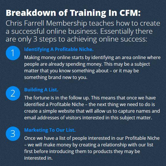 CFM Training