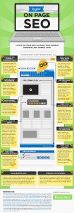 Webpage SEO Infographic